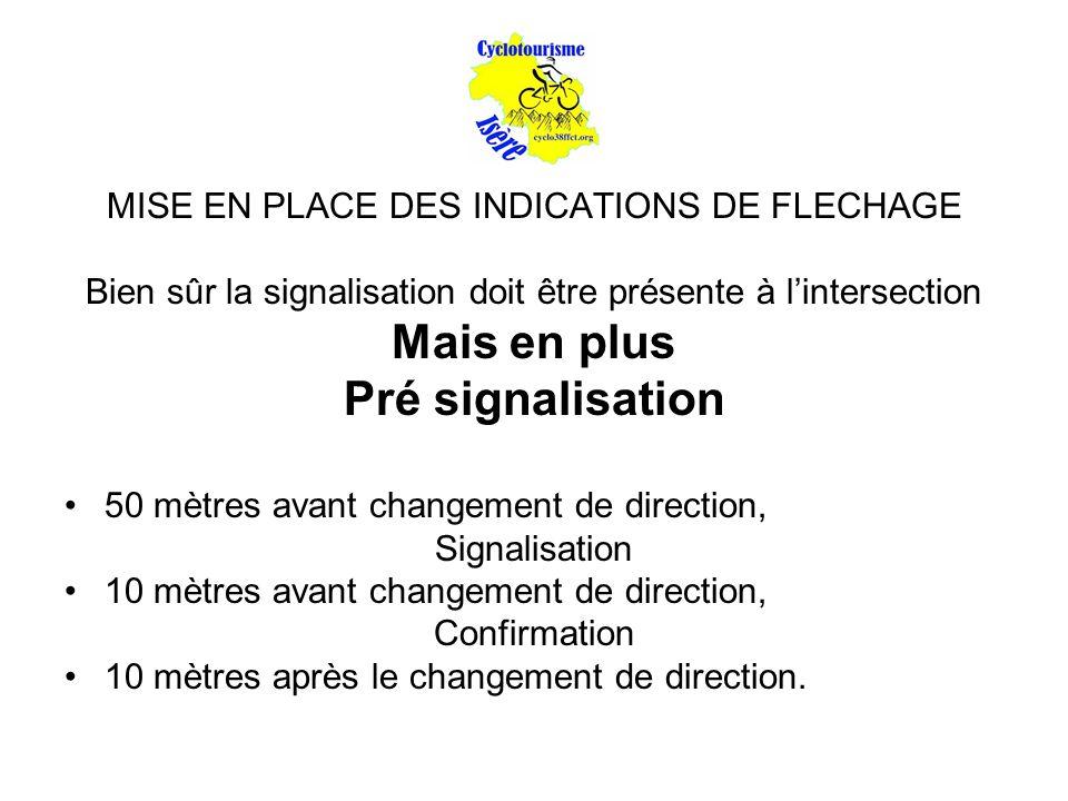 MISE EN PLACE DES INDICATIONS DE FLECHAGE Bien sûr la signalisation doit être présente à l'intersection Mais en plus Pré signalisation 50 mètres avant changement de direction, Signalisation 10 mètres avant changement de direction, Confirmation 10 mètres après le changement de direction.