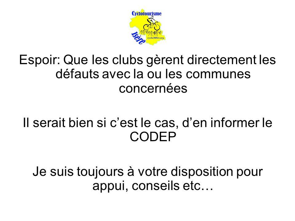 Espoir: Que les clubs gèrent directement les défauts avec la ou les communes concernées Il serait bien si c'est le cas, d'en informer le CODEP Je suis