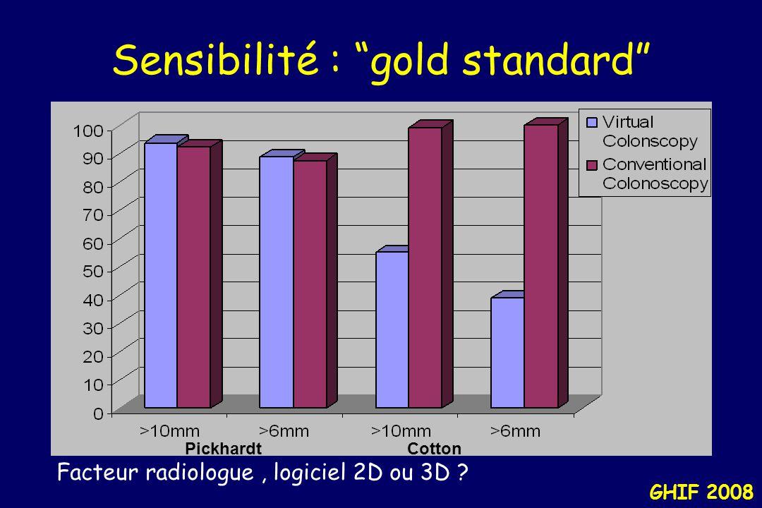 GHIF 2008 Coloscopie virtuelle vs coloscopie Kim et al, 2007