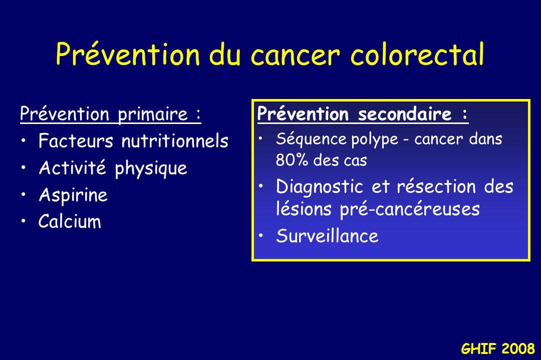 GHIF 2008 Prévention du cancer colorectal Prévention primaire : Facteurs nutritionnels Activité physique Aspirine Calcium Prévention secondaire : Séquence polype - cancer dans 80% des cas Diagnostic et résection des lésions pré-cancéreuses Surveillance