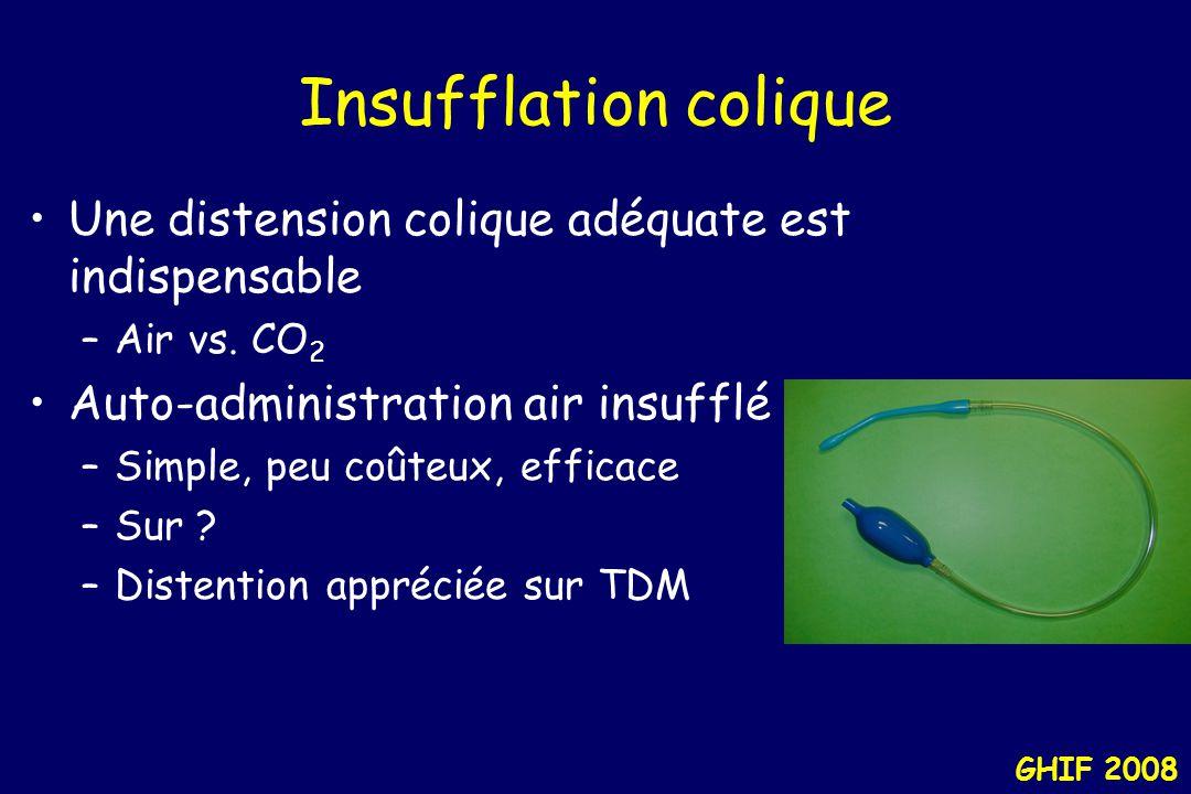 GHIF 2008 Coloscopie virtuelle : considérations générales Préparation colique Insufflation Temps interprétation Préférence du patient –Moindre gêne –A