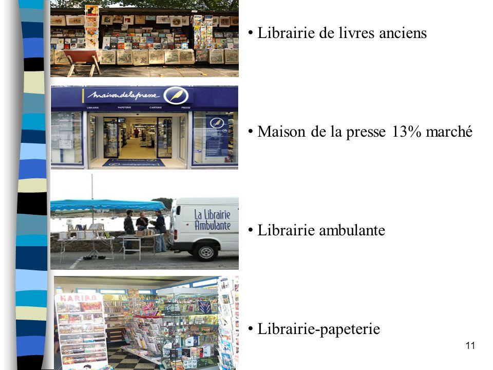 11 Librairie de livres anciens Maison de la presse 13% marché Librairie ambulante Librairie-papeterie