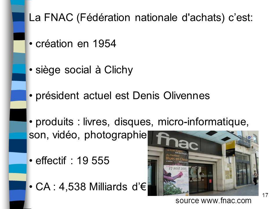 17 La FNAC (Fédération nationale d achats) c'est: création en 1954 siège social à Clichy président actuel est Denis Olivennes produits : livres, disques, micro-informatique, son, vidéo, photographie effectif : 19 555 CA : 4,538 Milliards d'€ source www.fnac.com