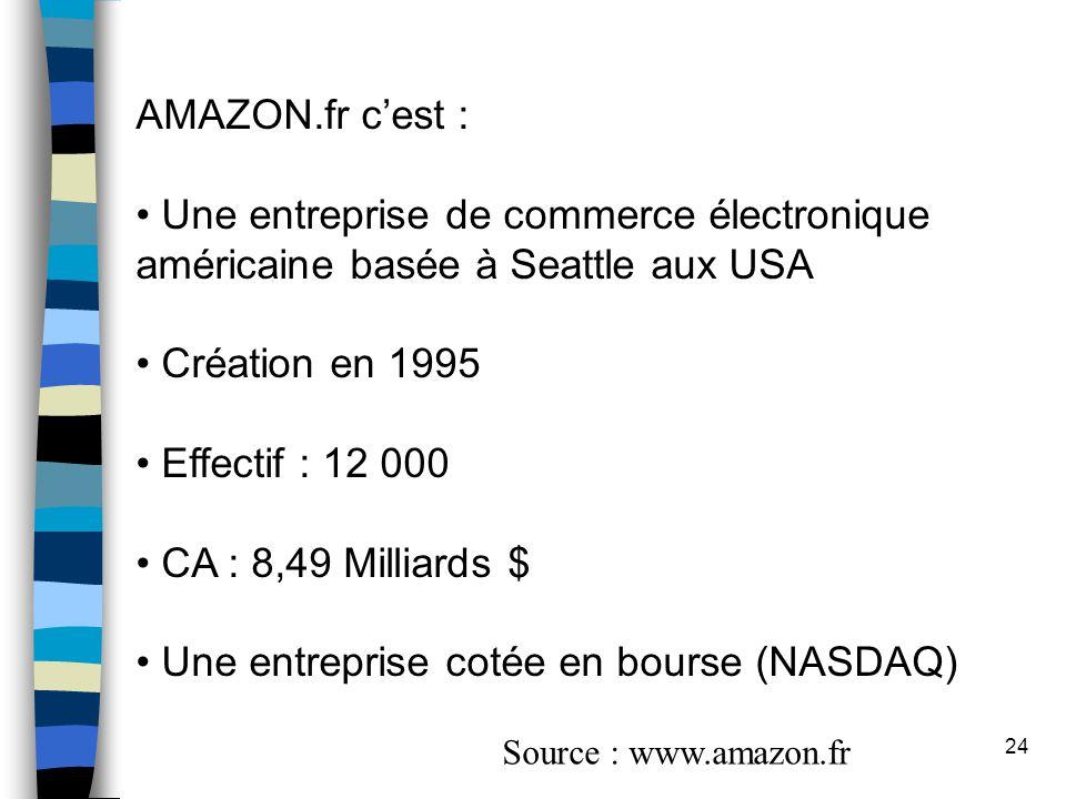 24 AMAZON.fr c'est : Une entreprise de commerce électronique américaine basée à Seattle aux USA Création en 1995 Effectif : 12 000 CA : 8,49 Milliards $ Une entreprise cotée en bourse (NASDAQ) Source : www.amazon.fr
