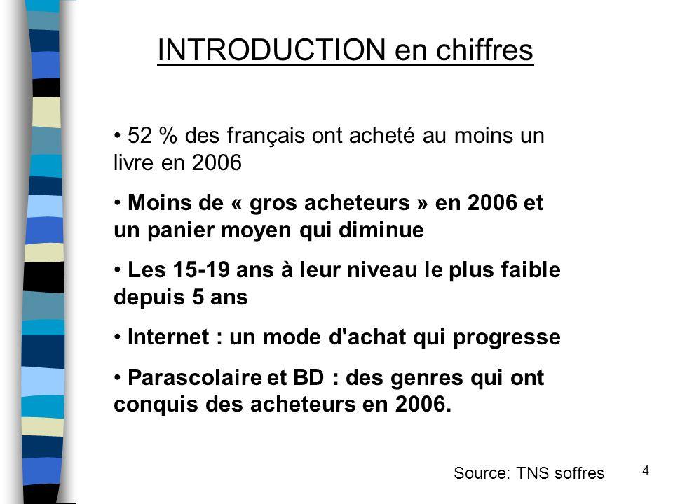 4 INTRODUCTION en chiffres 52 % des français ont acheté au moins un livre en 2006 Moins de « gros acheteurs » en 2006 et un panier moyen qui diminue Les 15-19 ans à leur niveau le plus faible depuis 5 ans Internet : un mode d achat qui progresse Parascolaire et BD : des genres qui ont conquis des acheteurs en 2006.