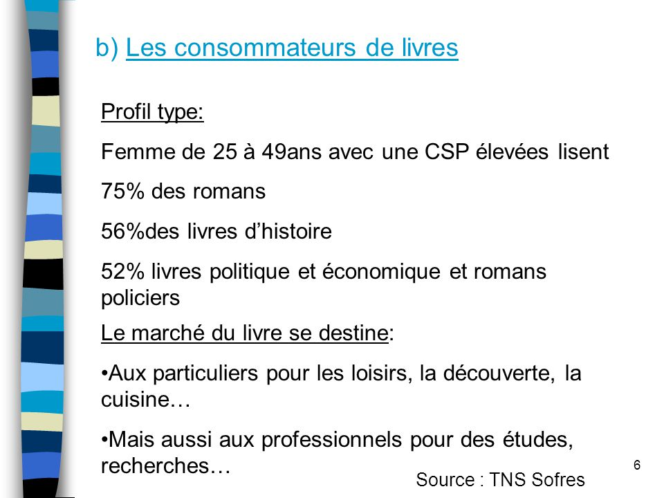 7 Sources : www.diplomatie.gouv.fr  Le livre le plus vendu en 2006 en France: Le tome 11 des aventures de Titeuf à 570 000 exemplaires, suivi de Da Vinci Code de l'Américain Dan Brown avec 476 000 exemplaires.