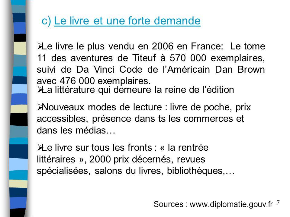18 Les espaces culturels Leclerc, c'est : 1994 : ouverture de la première enseigne 101 points de vente dans toute la France 80 000 références de livres 35 000 références de disques des dizaines de milliers de vidéos et de Cdrom aux prix E.LECLERC CA : 480 Millions d'€ Source : www.e-leclerc.com