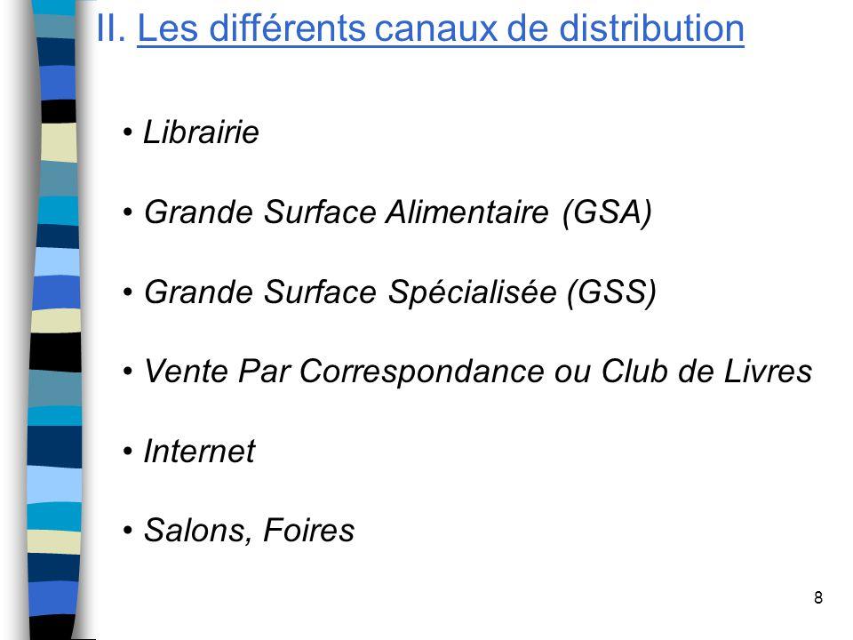 9 1.Librairie La librairie est un commerce dont le rôle principal est la vente de livres.