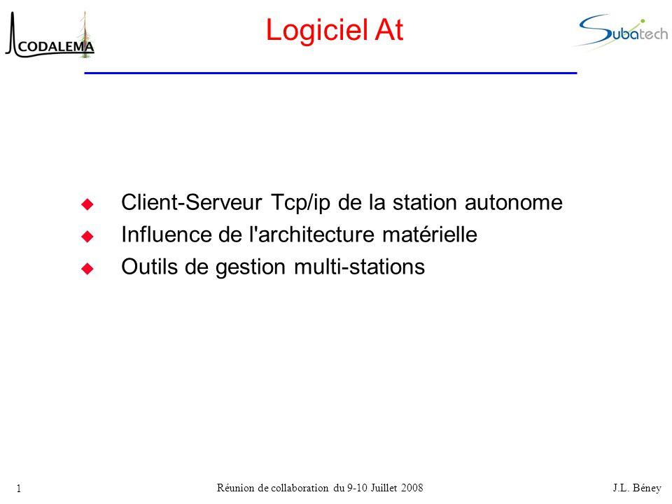 Réunion de collaboration du 9-10 Juillet 2008 J.L. Béney 1 Logiciel At  Client-Serveur Tcp/ip de la station autonome  Influence de l'architecture ma