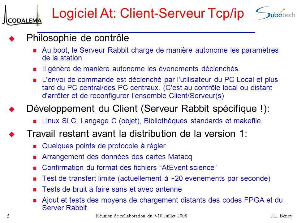 Réunion de collaboration du 9-10 Juillet 2008 J.L. Béney 5 Logiciel At: Client-Serveur Tcp/ip  Philosophie de contrôle Au boot, le Serveur Rabbit cha