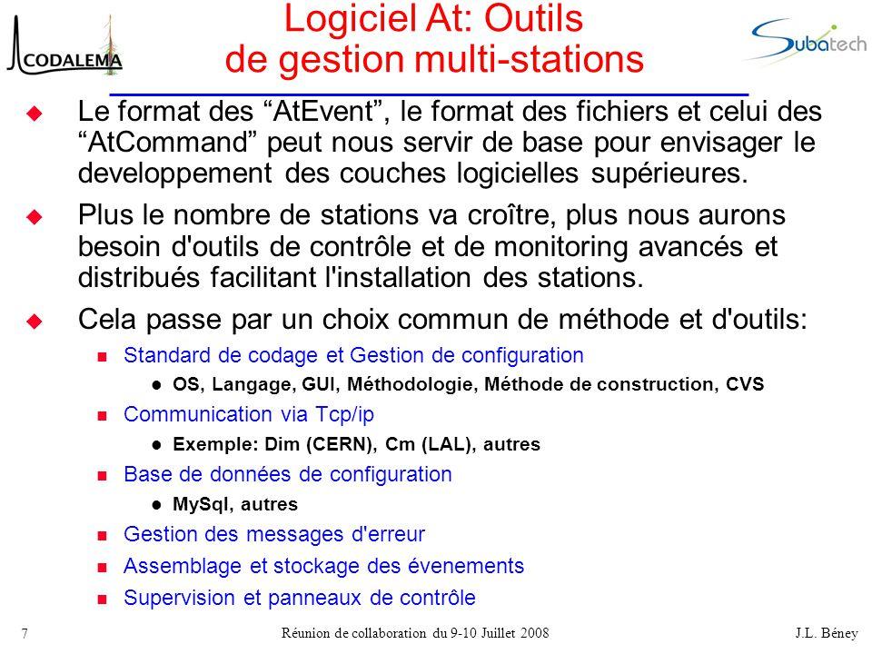 """Réunion de collaboration du 9-10 Juillet 2008 J.L. Béney 7 Logiciel At: Outils de gestion multi-stations  Le format des """"AtEvent"""", le format des fich"""