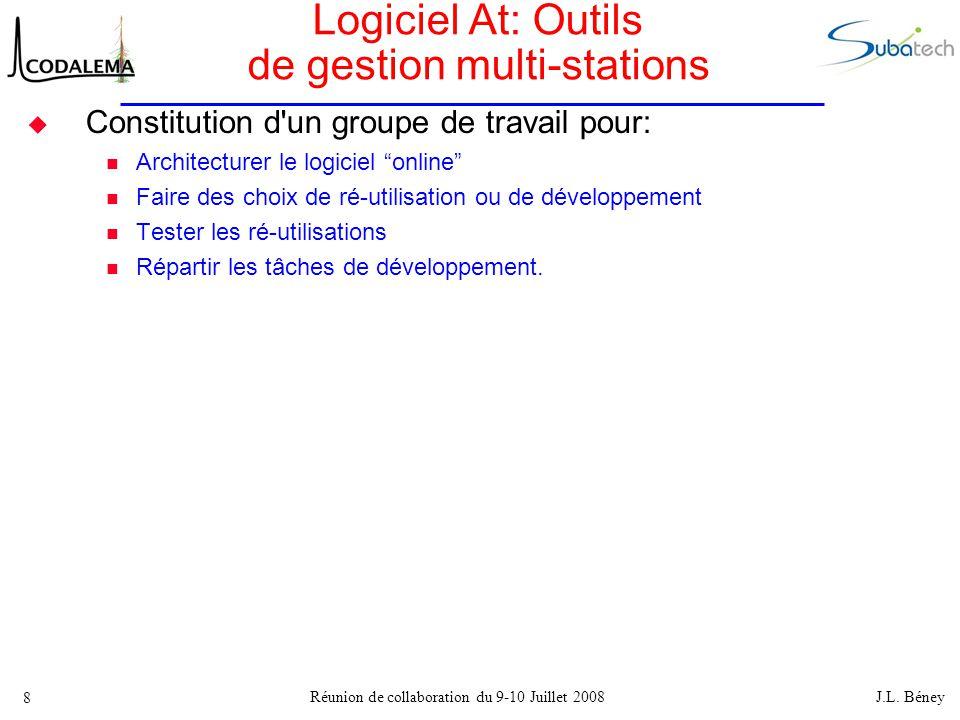 Réunion de collaboration du 9-10 Juillet 2008 J.L.