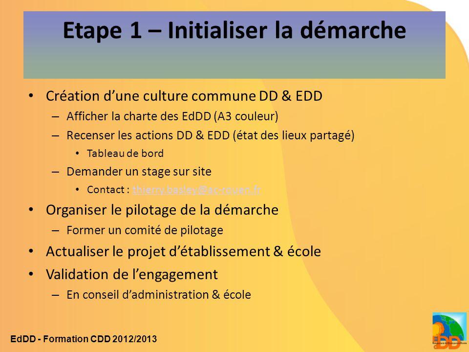 Etape 1 – Initialiser la démarche Création d'une culture commune DD & EDD – Afficher la charte des EdDD (A3 couleur) – Recenser les actions DD & EDD (