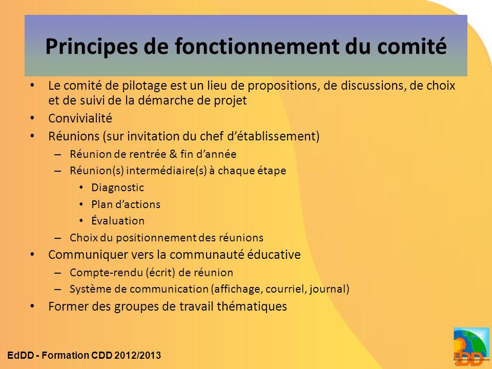 Principes de fonctionnement du comité Le comité de pilotage est un lieu de propositions, de discussions, de choix et de suivi de la démarche de projet