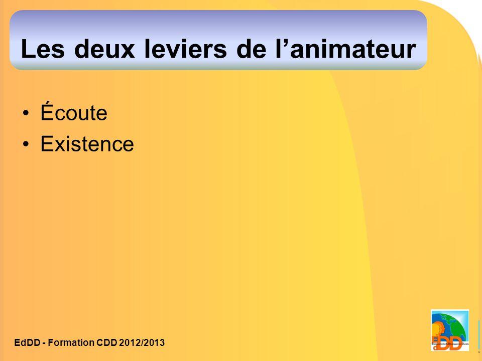 Les deux leviers de l'animateur Écoute Existence EdDD - Formation CDD 2012/2013