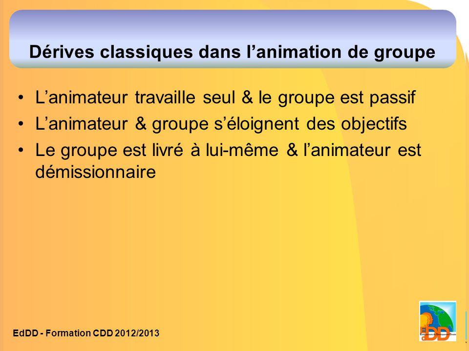 Dérives classiques dans l'animation de groupe L'animateur travaille seul & le groupe est passif L'animateur & groupe s'éloignent des objectifs Le grou