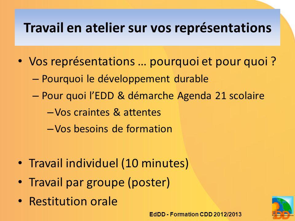 Travail en atelier sur vos représentations Vos représentations … pourquoi et pour quoi ? – Pourquoi le développement durable – Pour quoi l'EDD & démar