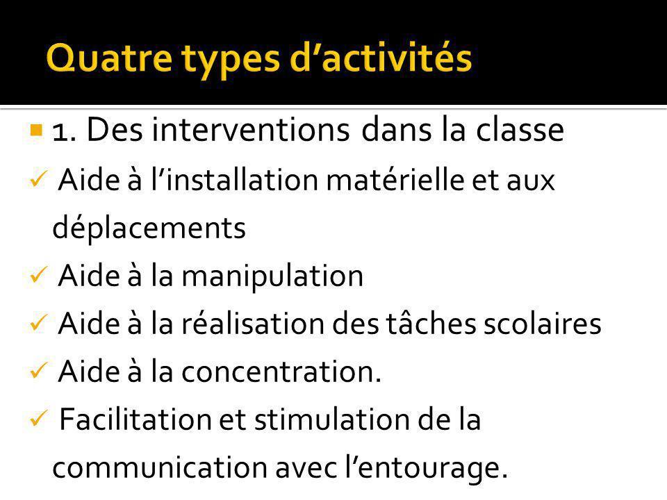  1. Des interventions dans la classe Aide à l'installation matérielle et aux déplacements Aide à la manipulation Aide à la réalisation des tâches sco