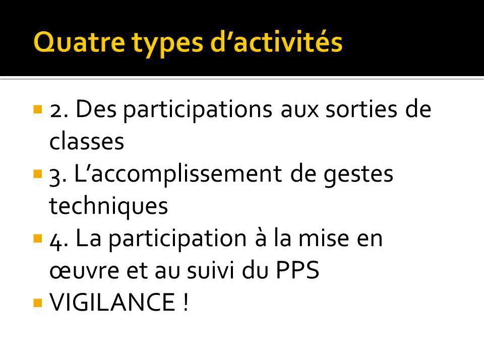  2. Des participations aux sorties de classes  3. L'accomplissement de gestes techniques  4. La participation à la mise en œuvre et au suivi du PPS