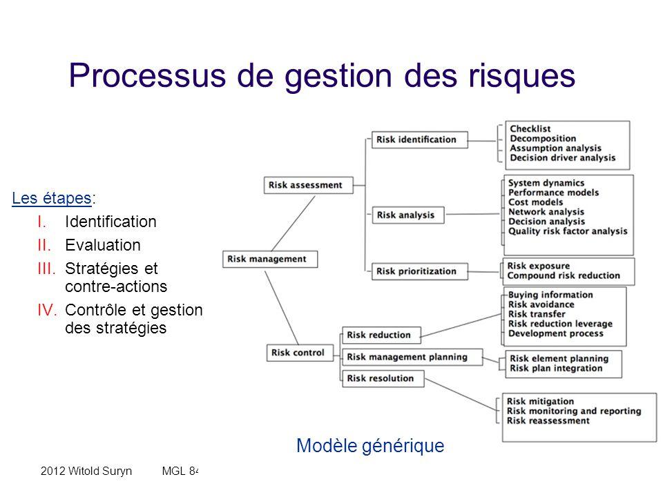 8 de 20 Cours 12 - ingénierie de la qualité et gestion de projetsMGL 8422012 Witold Suryn Les étapes: I.