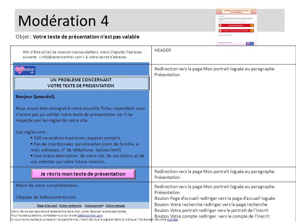 Modération 4 Bonjour $pseudo$, Nous avons bien enregistré votre nouvelle fiche, cependant nous n'avons pas pu valider votre texte de présentation car