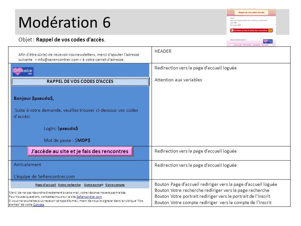 Modération 6 Bonjour $pseudo$, Suite à votre demande, veuillez trouver ci-dessous vos codes d'accès: Login: $pseudo$ Mot de passe : $MDP$ Amicalement