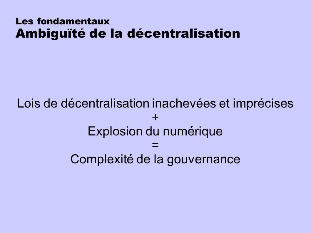Les fondamentaux Ambiguïté de la décentralisation Lois de décentralisation inachevées et imprécises + Explosion du numérique = Complexité de la gouvernance