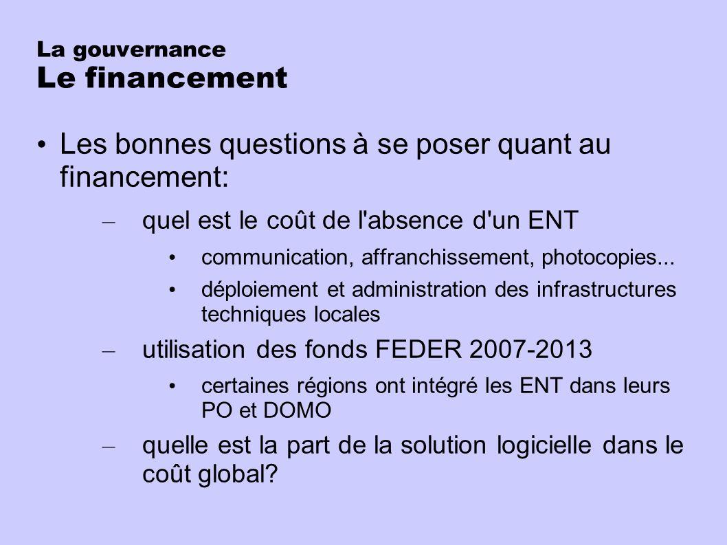 La gouvernance Le financement Les bonnes questions à se poser quant au financement: – quel est le coût de l absence d un ENT communication, affranchissement, photocopies...