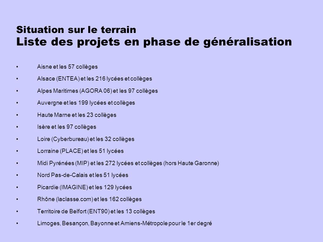 Situation sur le terrain Liste des projets en phase de généralisation Aisne et les 57 collèges Alsace (ENTEA) et les 216 lycées et collèges Alpes Maritimes (AGORA 06) et les 97 collèges Auvergne et les 199 lycées et collèges Haute Marne et les 23 collèges Isère et les 97 collèges Loire (Cyberbureau) et les 32 collèges Lorraine (PLACE) et les 51 lycées Midi Pyrénées (MIP) et les 272 lycées et collèges (hors Haute Garonne) Nord Pas-de-Calais et les 51 lycées Picardie (IMAGINE) et les 129 lycées Rhône (laclasse.com) et les 162 collèges Territoire de Belfort (ENT90) et les 13 collèges Limoges, Besançon, Bayonne et Amiens-Métropole pour le 1er degré
