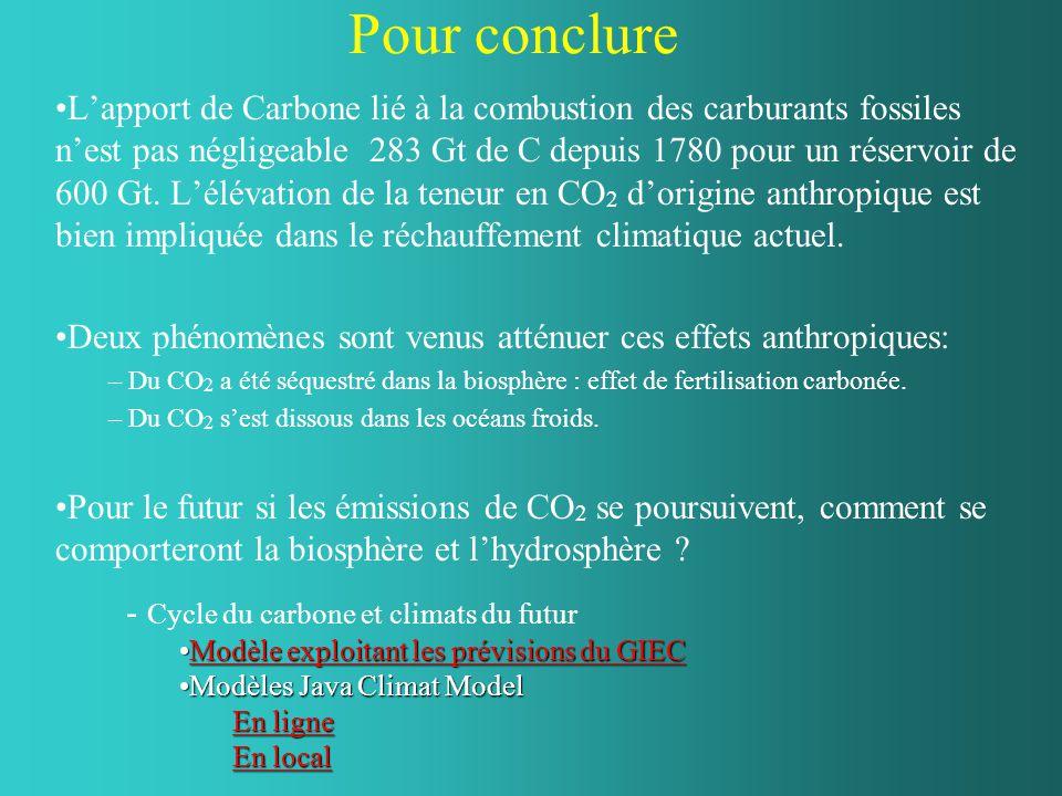 Pour conclure L'apport de Carbone lié à la combustion des carburants fossiles n'est pas négligeable 283 Gt de C depuis 1780 pour un réservoir de 600 G