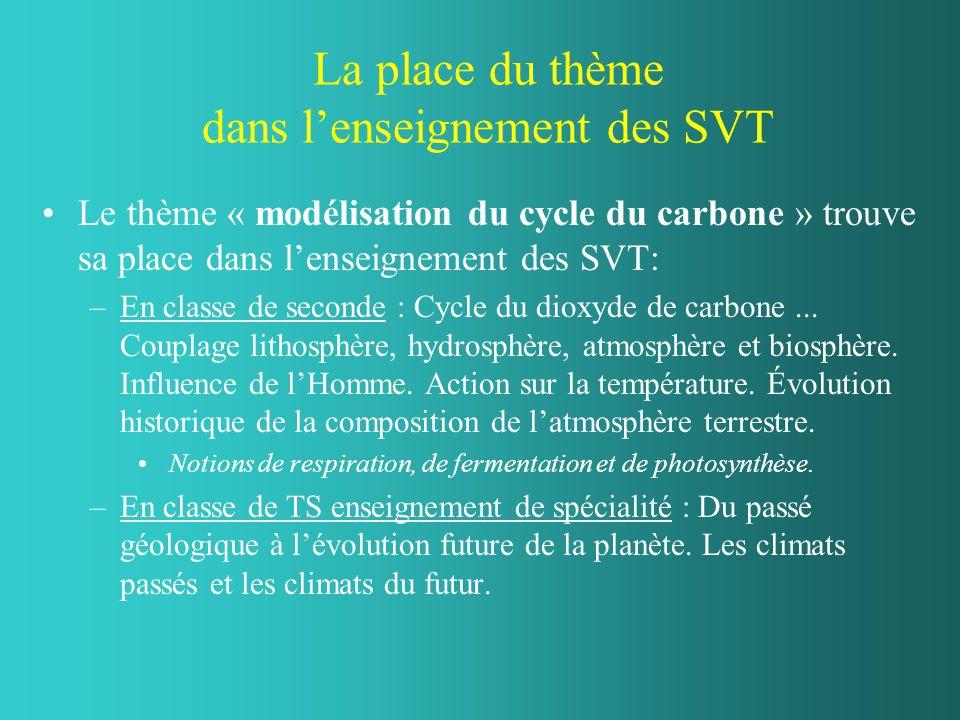 La place du thème dans l'enseignement des SVT Le thème « modélisation du cycle du carbone » trouve sa place dans l'enseignement des SVT: –En classe de