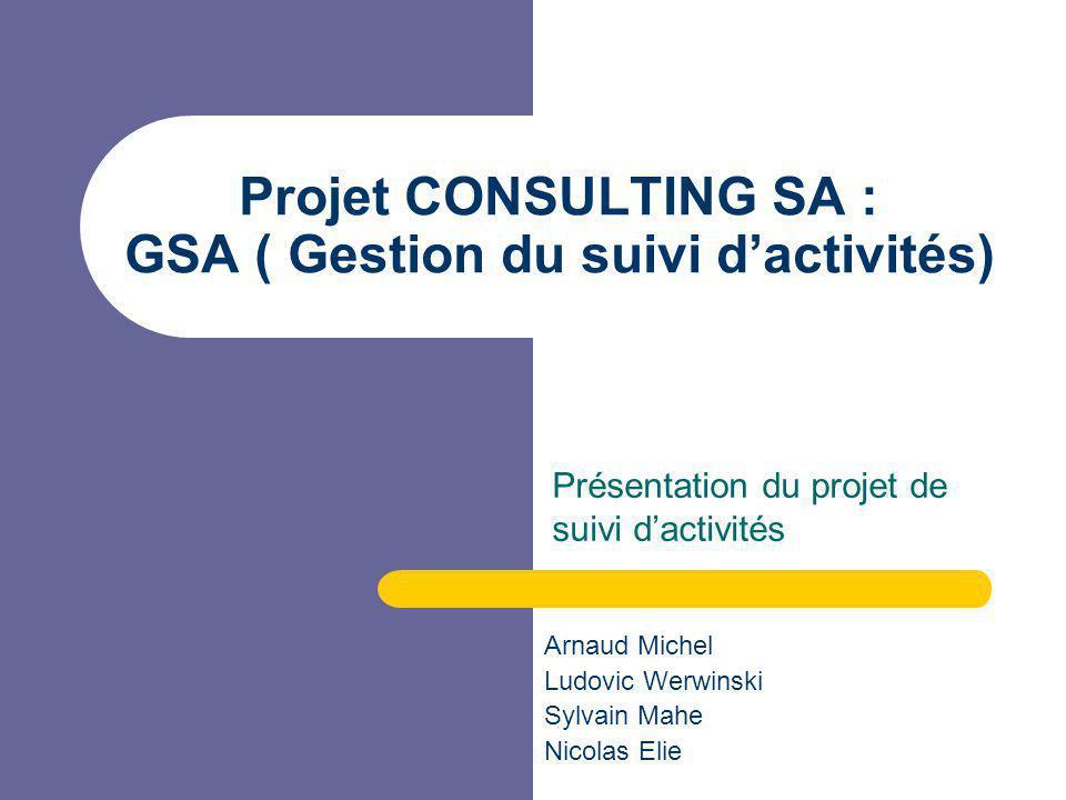 Projet CONSULTING SA : GSA ( Gestion du suivi d'activités) Présentation du projet de suivi d'activités Arnaud Michel Ludovic Werwinski Sylvain Mahe Ni