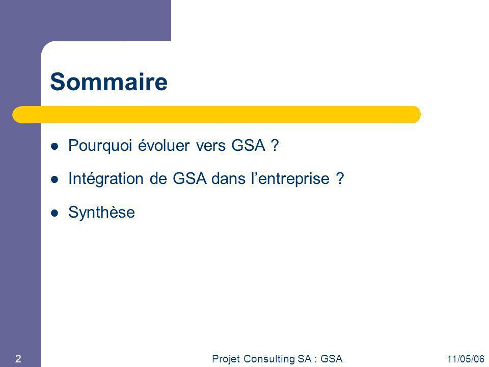 Projet Consulting SA : GSA 11/05/06 2 Sommaire Pourquoi évoluer vers GSA ? Intégration de GSA dans l'entreprise ? Synthèse
