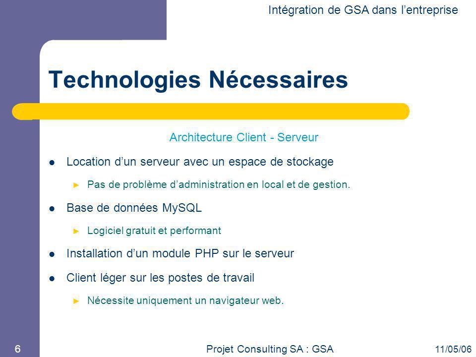 Projet Consulting SA : GSA 11/05/06 6 Technologies Nécessaires Architecture Client - Serveur Location d'un serveur avec un espace de stockage ► Pas de