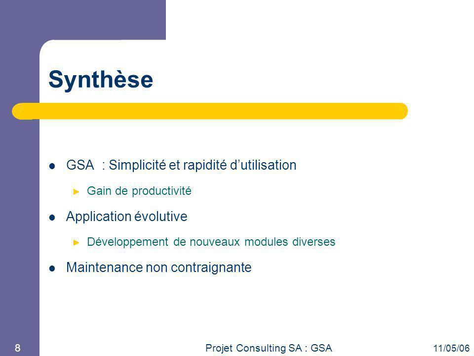 Projet Consulting SA : GSA 11/05/06 8 Synthèse GSA : Simplicité et rapidité d'utilisation ► Gain de productivité Application évolutive ► Développement