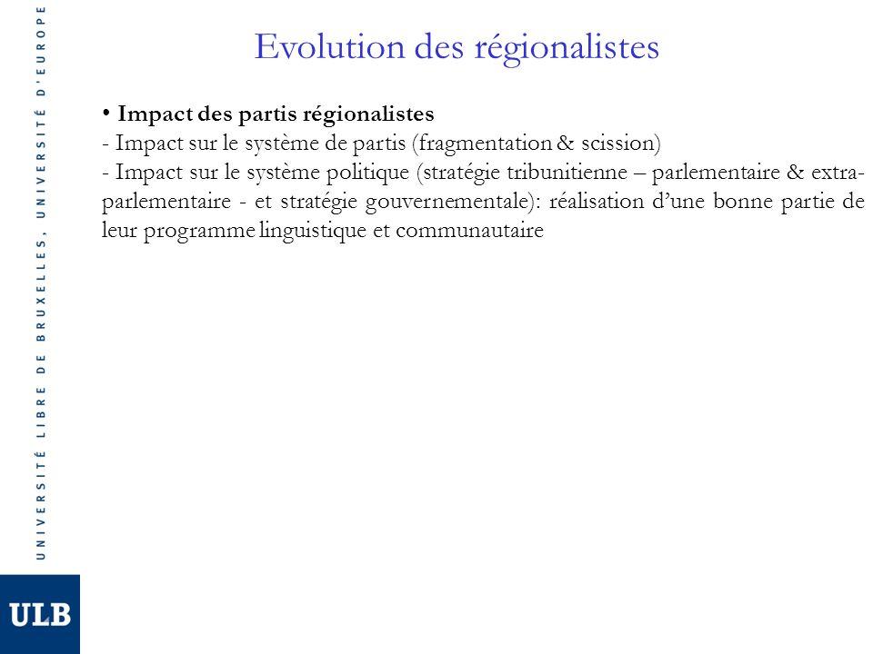 Evolution des régionalistes Impact des partis régionalistes - Impact sur le système de partis (fragmentation & scission) - Impact sur le système politique (stratégie tribunitienne – parlementaire & extra- parlementaire - et stratégie gouvernementale): réalisation d'une bonne partie de leur programme linguistique et communautaire