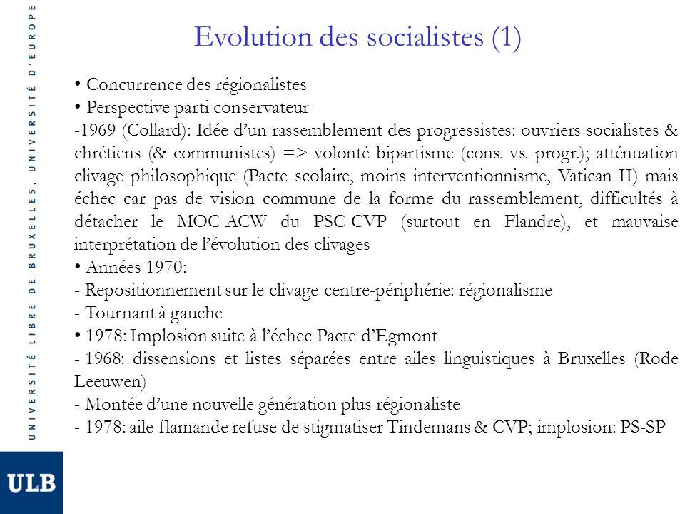 Evolution des socialistes (1) Concurrence des régionalistes Perspective parti conservateur -1969 (Collard): Idée d'un rassemblement des progressistes: ouvriers socialistes & chrétiens (& communistes) => volonté bipartisme (cons.