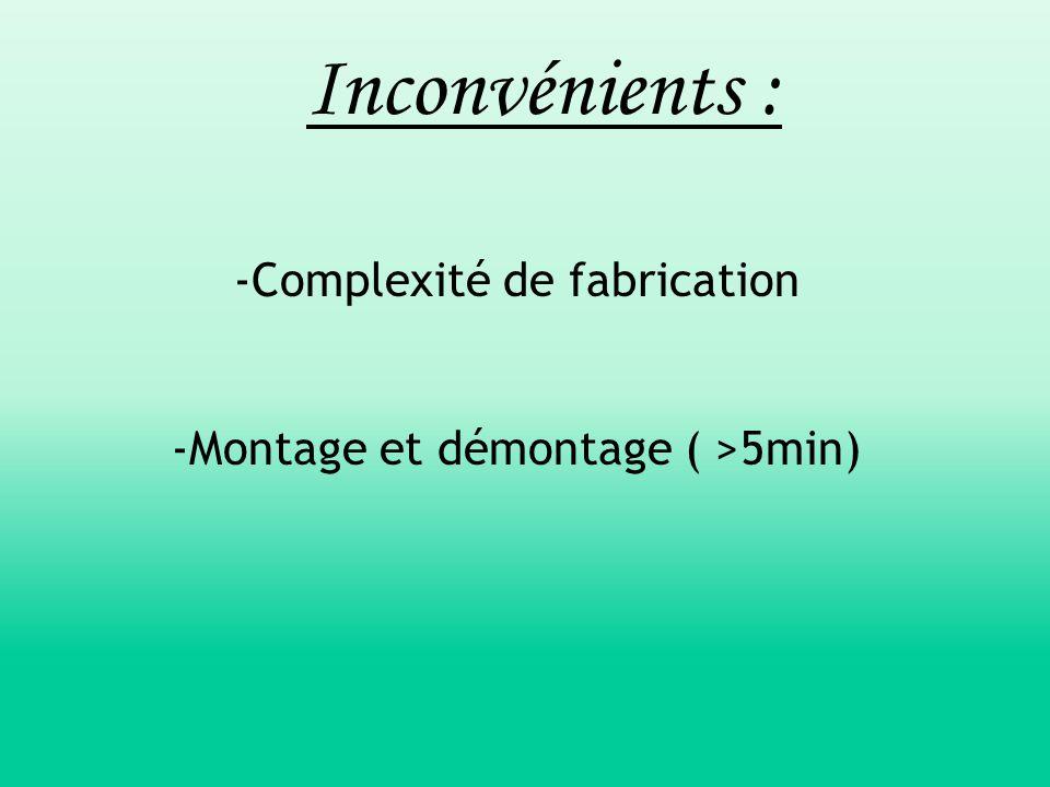 Inconvénients : -Complexité de fabrication -Montage et démontage ( >5min)