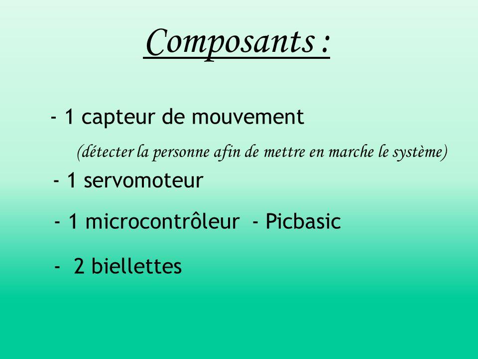 Composants : - 1 capteur de mouvement (détecter la personne afin de mettre en marche le système) - 1 microcontrôleur - Picbasic - 1 servomoteur - 2 bi