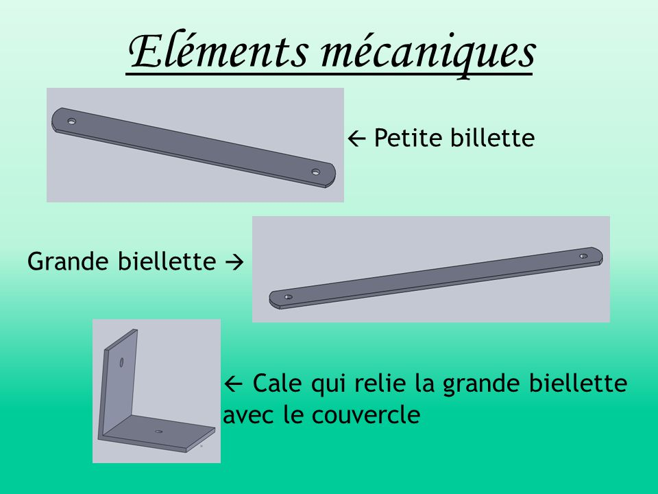 Eléments mécaniques  Petite billette Grande biellette   Cale qui relie la grande biellette avec le couvercle