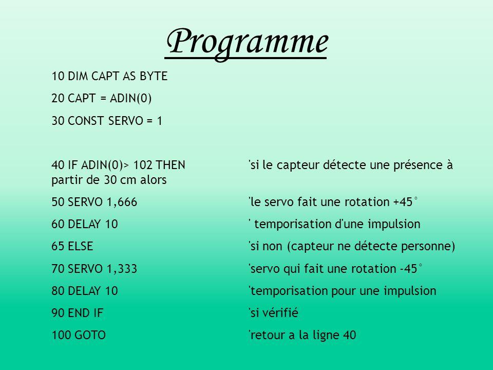 Programme 10 DIM CAPT AS BYTE 20 CAPT = ADIN(0) 30 CONST SERVO = 1 40 IF ADIN(0)> 102 THEN'si le capteur détecte une présence à partir de 30 cm alors