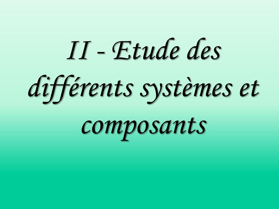 II - Etude des différents systèmes et composants