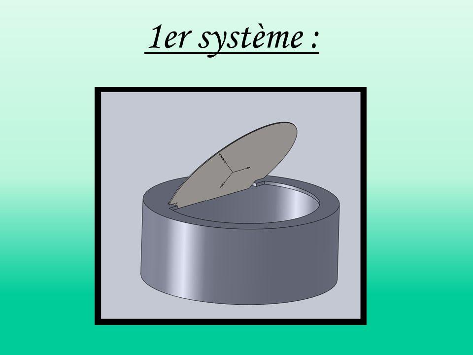 -1 capteur de mouvement: (détecter la personne afin de mettre en marche le système) -1 capteur de position fermé: -1 capteur de position ouverte: (détecter le couvercle en position initiale) (détecter le couvercle en position finale) ( + servomoteur et microcontrôleur – Picbasic) Composants :