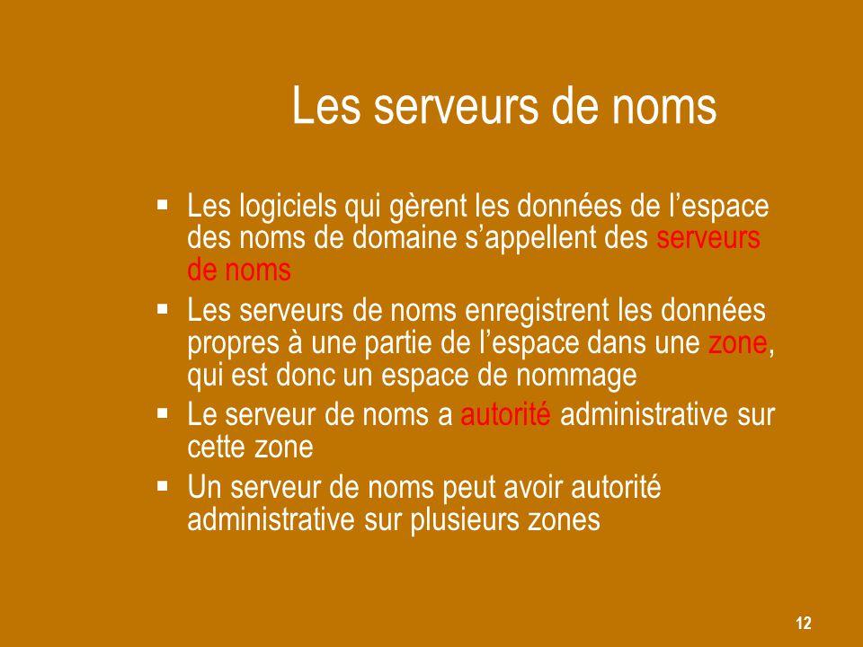 12 Les serveurs de noms  Les logiciels qui gèrent les données de l'espace des noms de domaine s'appellent des serveurs de noms  Les serveurs de noms