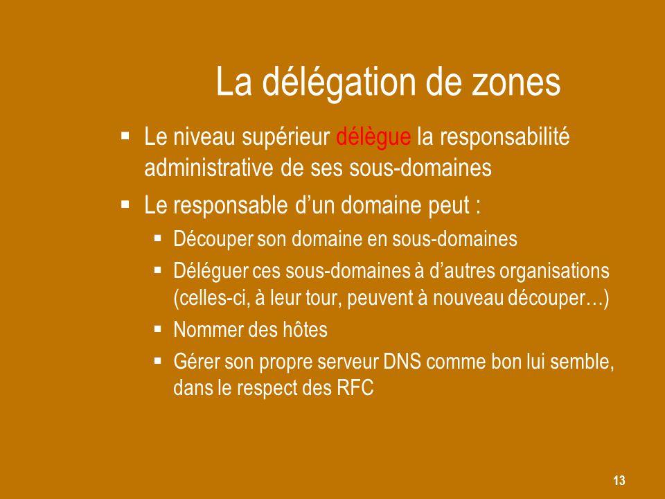 13 La délégation de zones  Le niveau supérieur délègue la responsabilité administrative de ses sous-domaines  Le responsable d'un domaine peut :  D