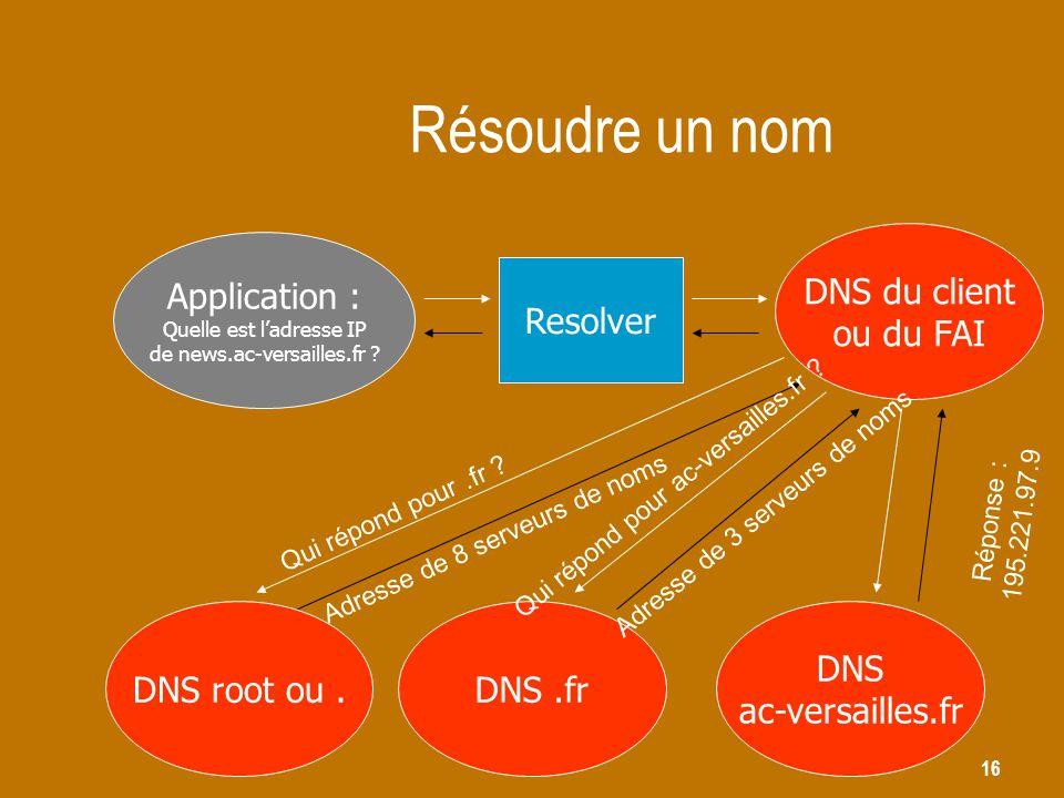 16 Résoudre un nom DNS du client ou du FAI Resolver Application : Quelle est l'adresse IP de news.ac-versailles.fr ? DNS root ou.DNS.fr DNS ac-versail