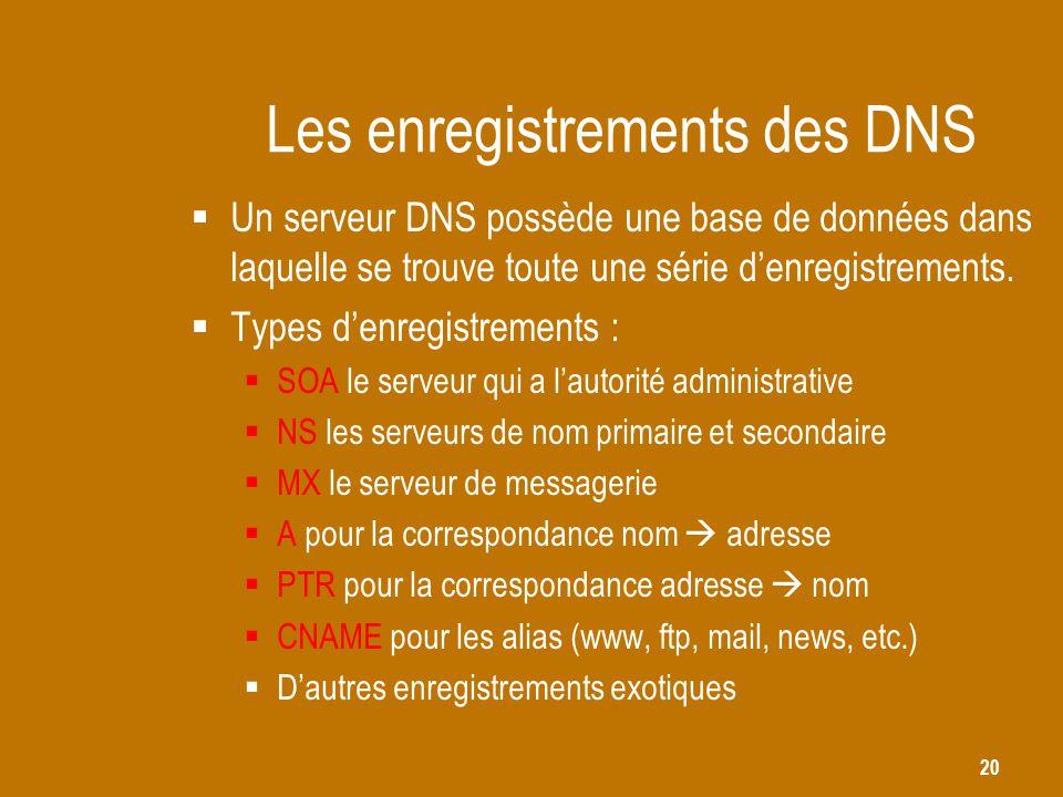 20 Les enregistrements des DNS  Un serveur DNS possède une base de données dans laquelle se trouve toute une série d'enregistrements.  Types d'enreg