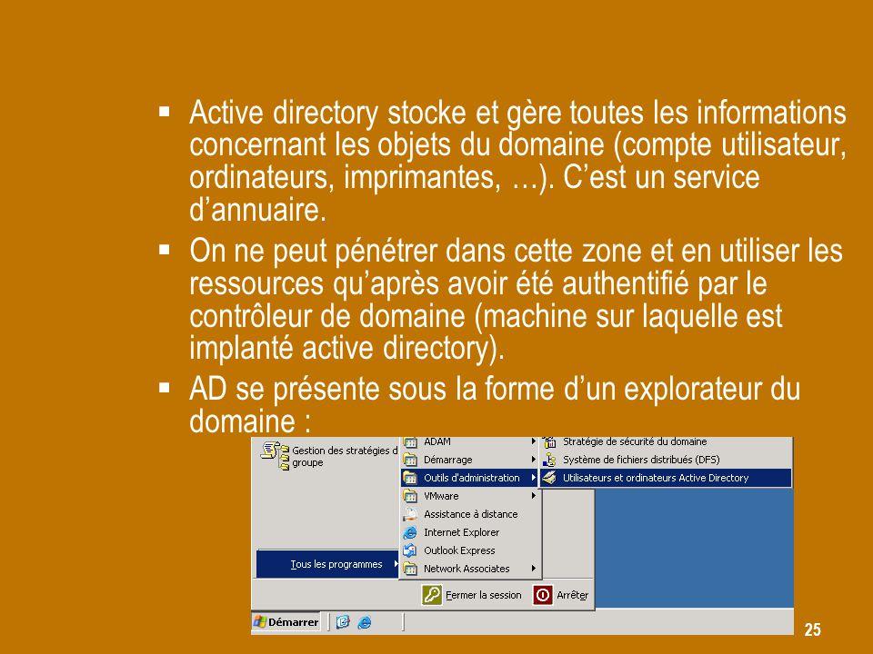 25  Active directory stocke et gère toutes les informations concernant les objets du domaine (compte utilisateur, ordinateurs, imprimantes, …). C'est