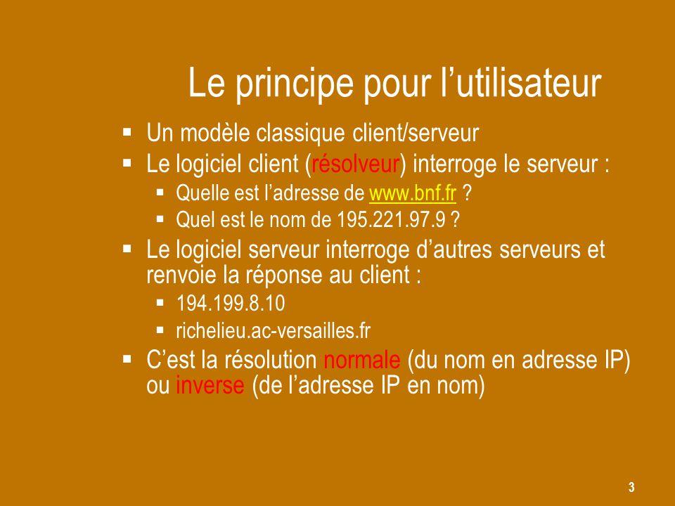 3 Le principe pour l'utilisateur  Un modèle classique client/serveur  Le logiciel client (résolveur) interroge le serveur :  Quelle est l'adresse d