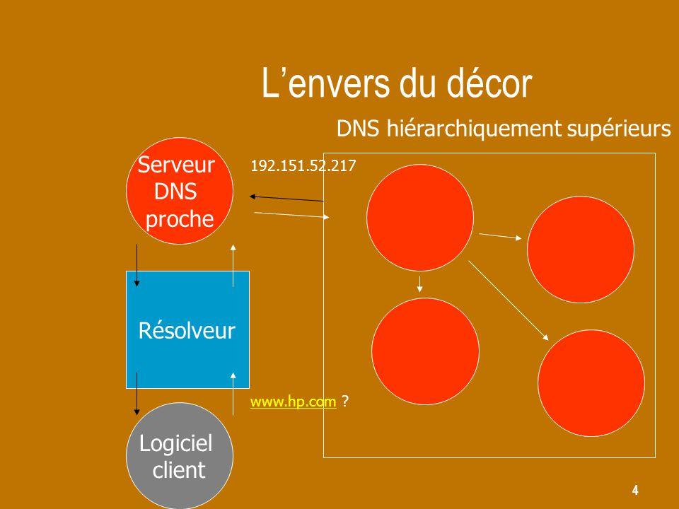 4 Résolveur L'envers du décor Serveur DNS proche Logiciel client DNS hiérarchiquement supérieurs www.hp.comwww.hp.com ? 192.151.52.217